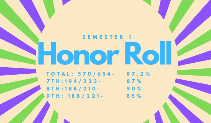 Honor+roll+sem+1+18 19